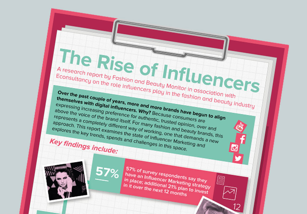 Infographic Fashion influencers